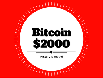 Bitcoin price meets 2000 USD and created a history again